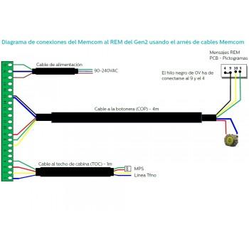 ADAPTATION Kit MEMCOM IN SYSTEM OTIS