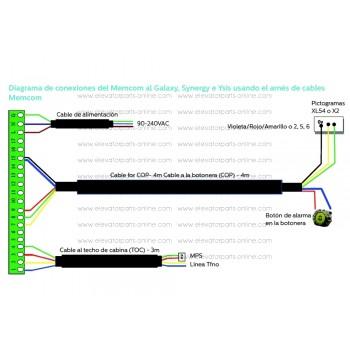 ADAPTATION Kit MEMCOM IN SYSTEM THYSSEN