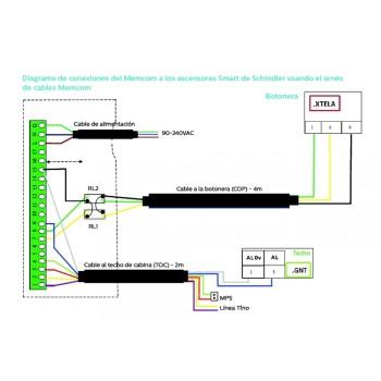 ADAPTATION Kit MEMCOM IN SYSTEM SCHINDLER
